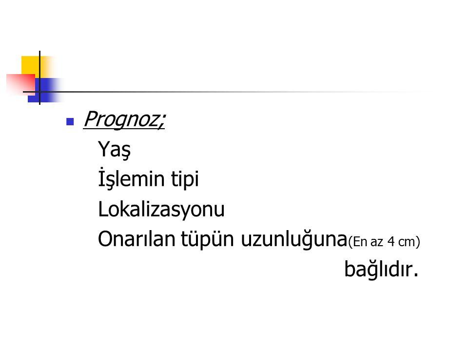 Prognoz; Yaş İşlemin tipi Lokalizasyonu Onarılan tüpün uzunluğuna(En az 4 cm) bağlıdır.