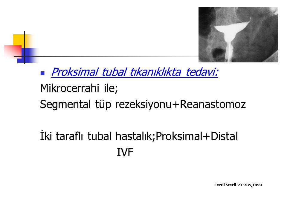 Proksimal tubal tıkanıklıkta tedavi: Mikrocerrahi ile;