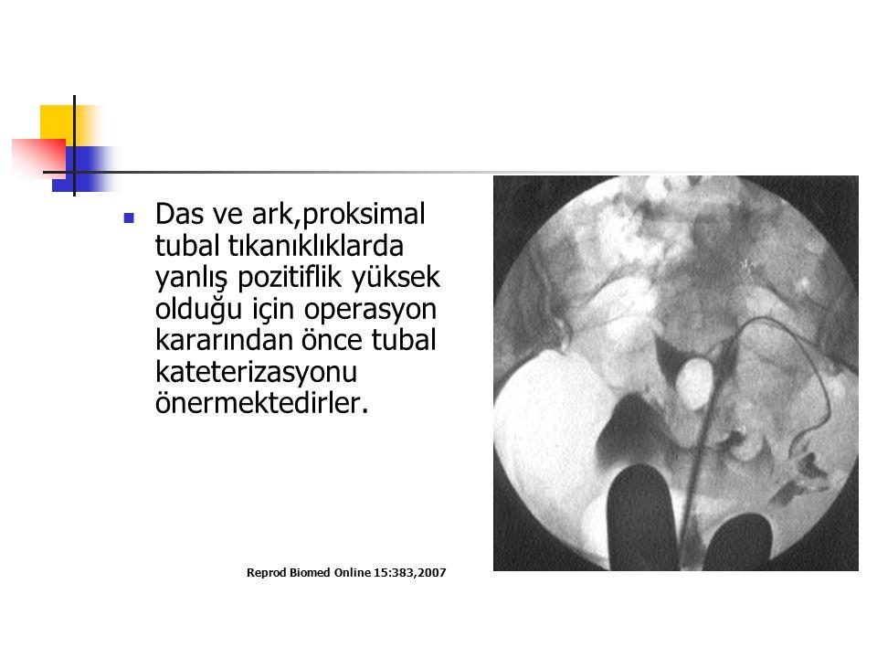 Das ve ark,proksimal tubal tıkanıklıklarda yanlış pozitiflik yüksek olduğu için operasyon kararından önce tubal kateterizasyonu önermektedirler.