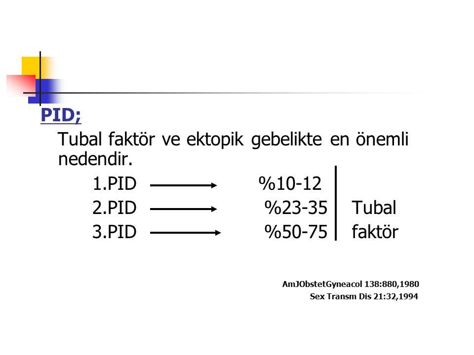 Tubal faktör ve ektopik gebelikte en önemli nedendir. 1.PID %10-12