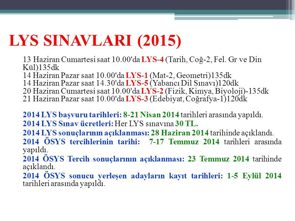 LYS SINAVLARI (2015) 2014 LYS Sınav ücretleri: Her LYS sınavına 30 TL.