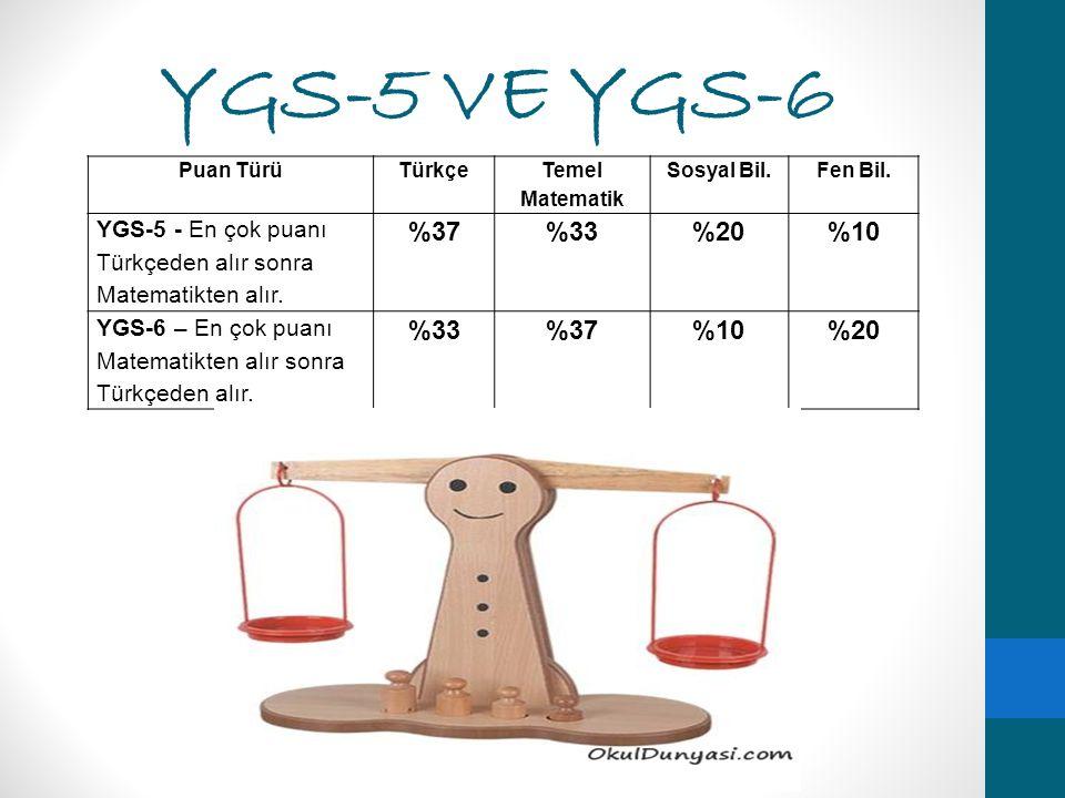 YGS-5 VE YGS-6 Puan Türü. Türkçe. Temel Matematik. Sosyal Bil. Fen Bil. YGS-5 - En çok puanı Türkçeden alır sonra Matematikten alır.
