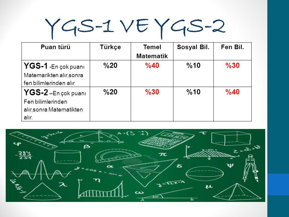 YGS-1 VE YGS-2 Puan türü. Türkçe. Temel Matematik. Sosyal Bil. Fen Bil. YGS-1 -En çok puanı Matemarikten alır,sonra fen bilimlerinden alır.