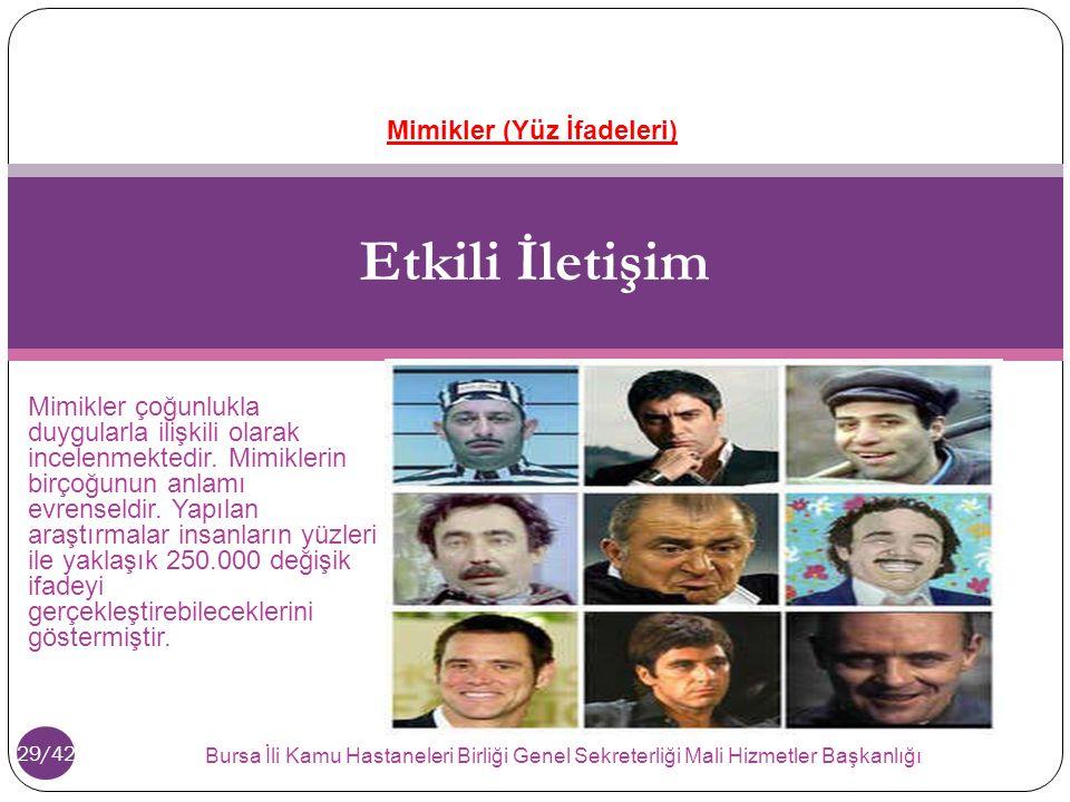 Etkili İletişim Mimikler (Yüz İfadeleri)