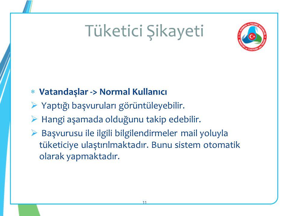 Tüketici Şikayeti Vatandaşlar -> Normal Kullanıcı
