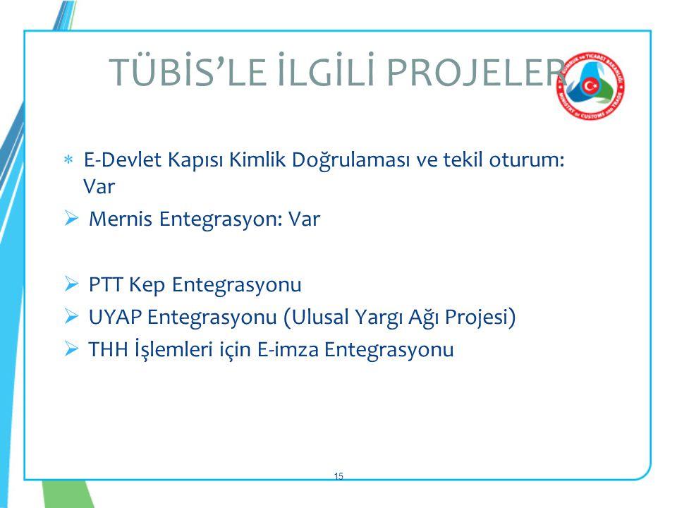 TÜBİS'LE İLGİLİ PROJELER