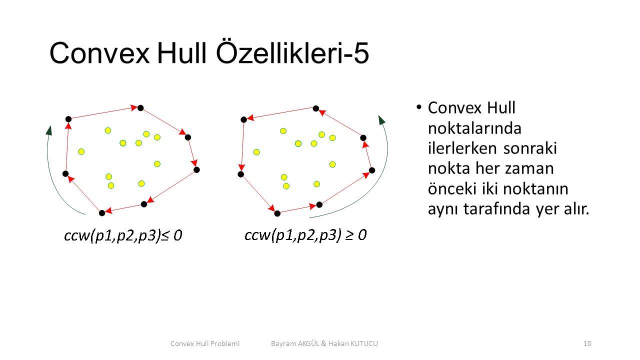 Convex Hull Özellikleri-5
