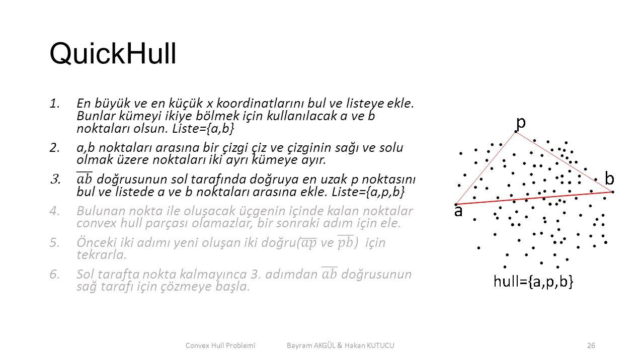 Convex Hull Problemi Bayram AKGÜL & Hakan KUTUCU
