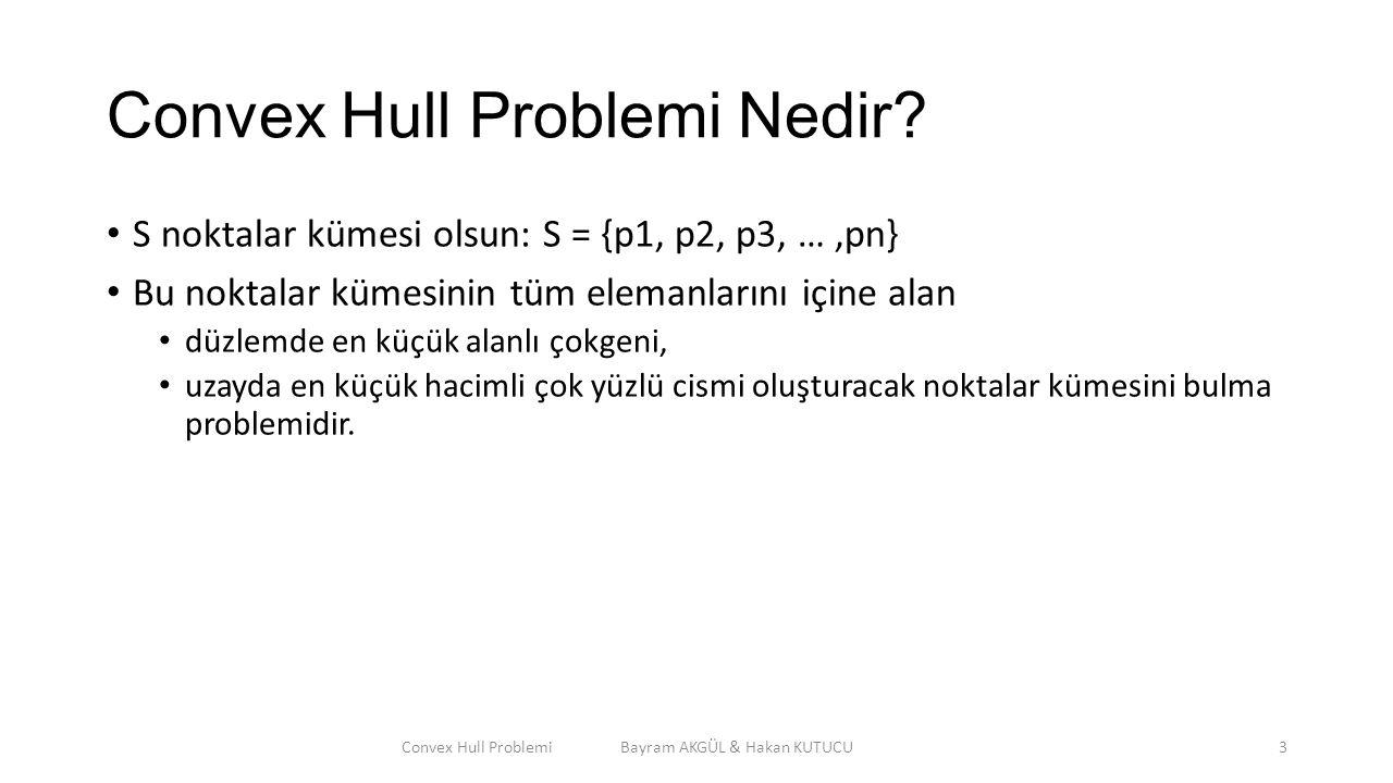 Convex Hull Problemi Nedir