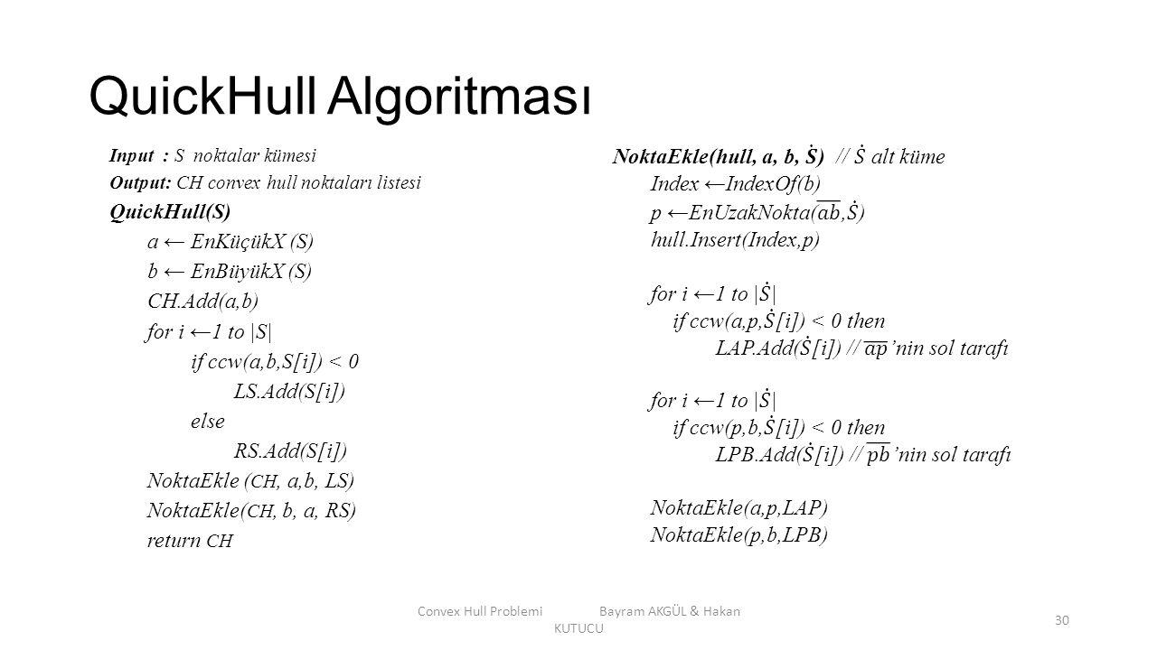 QuickHull Algoritması