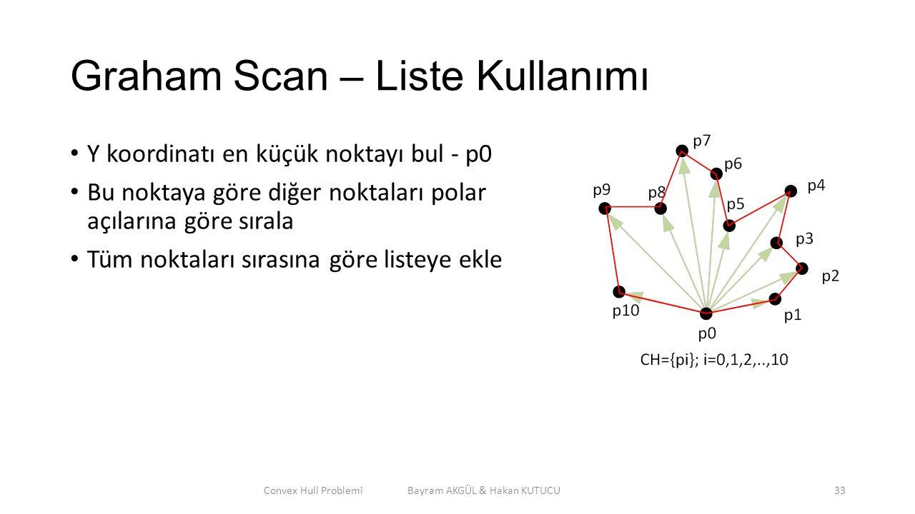 Graham Scan – Liste Kullanımı