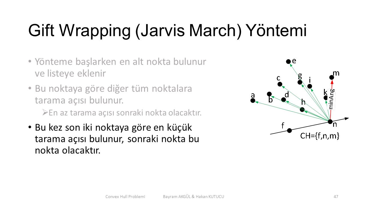 Gift Wrapping (Jarvis March) Yöntemi