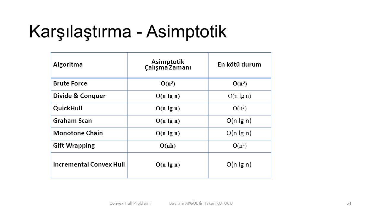 Karşılaştırma - Asimptotik