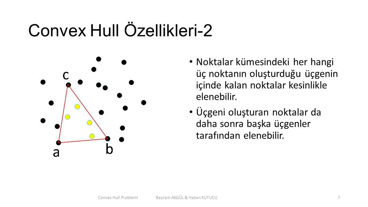 Convex Hull Özellikleri-2