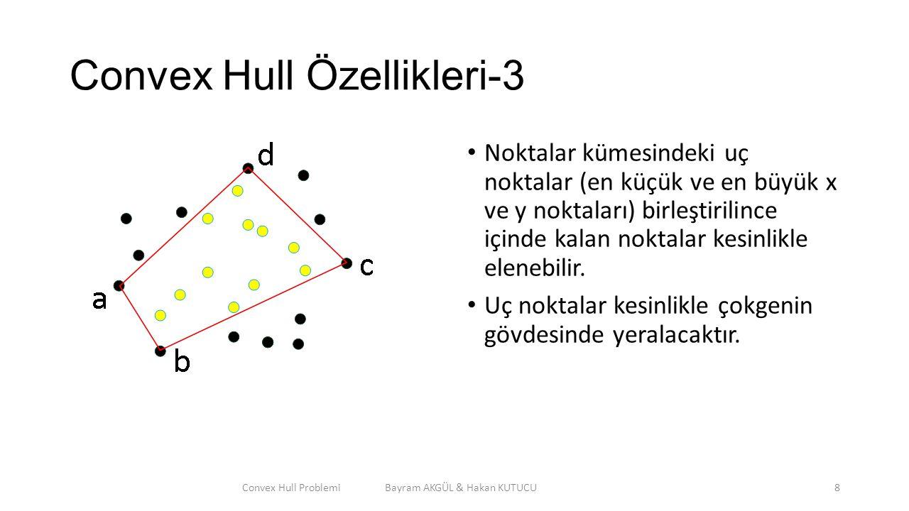 Convex Hull Özellikleri-3