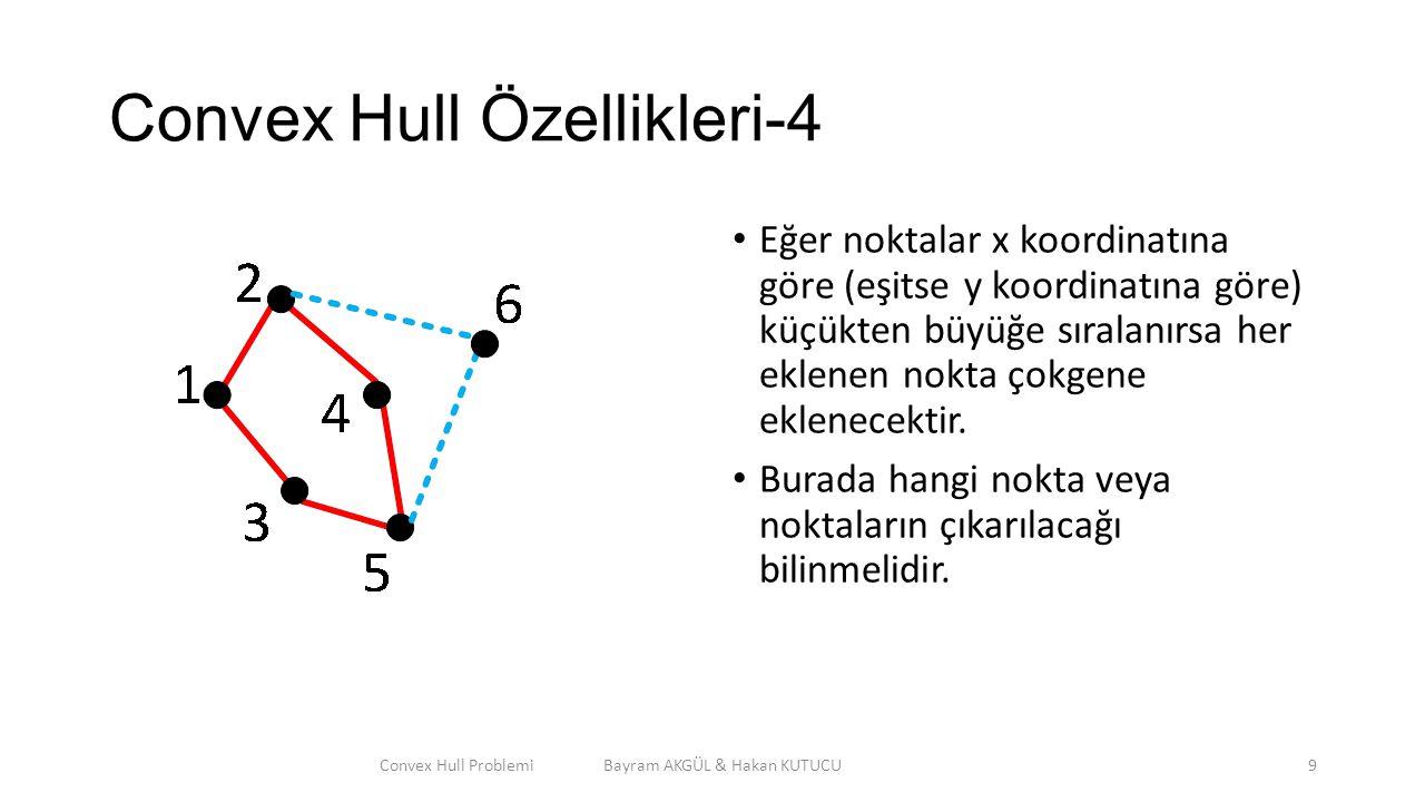 Convex Hull Özellikleri-4