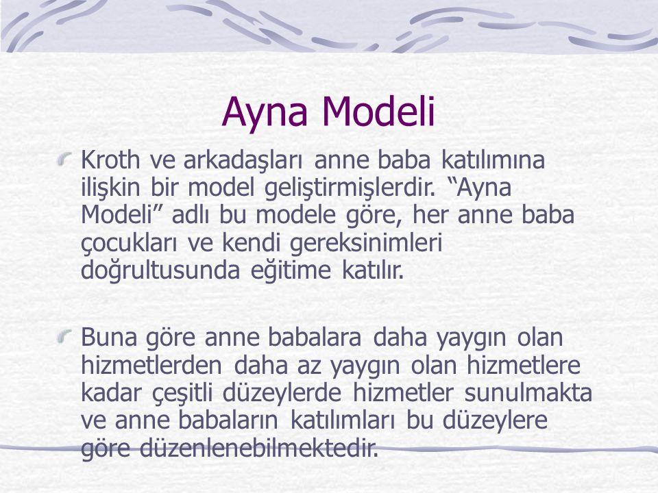 Ayna Modeli