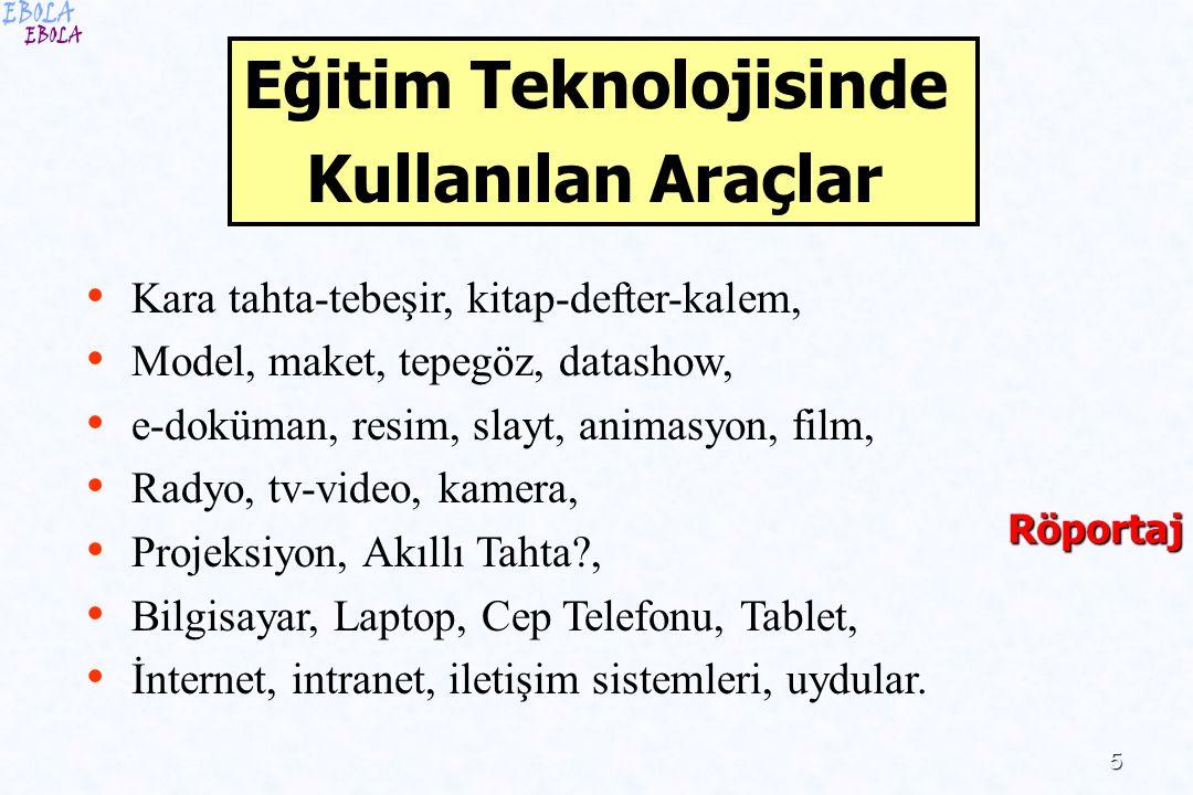 Eğitim Teknolojisinde