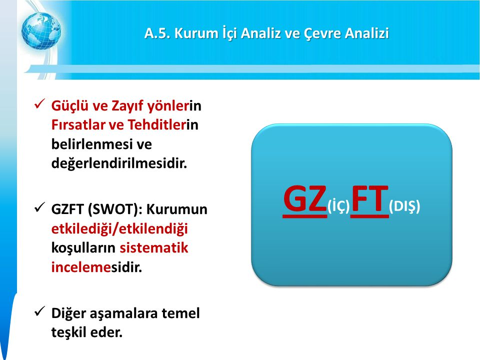 A.5. Kurum İçi Analiz ve Çevre Analizi
