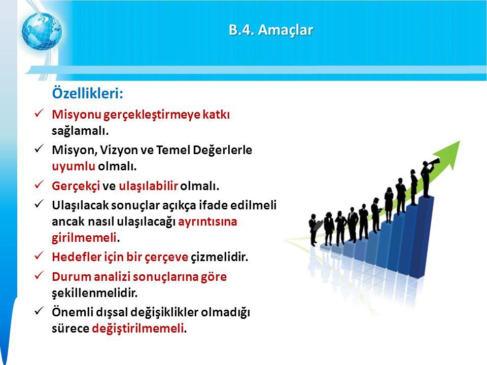 B.4. Amaçlar Özellikleri: Misyonu gerçekleştirmeye katkı sağlamalı.