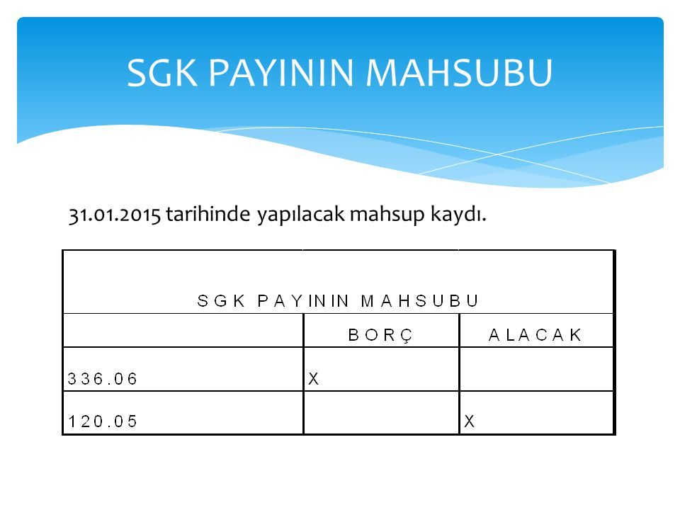 SGK PAYININ MAHSUBU 31.01.2015 tarihinde yapılacak mahsup kaydı.