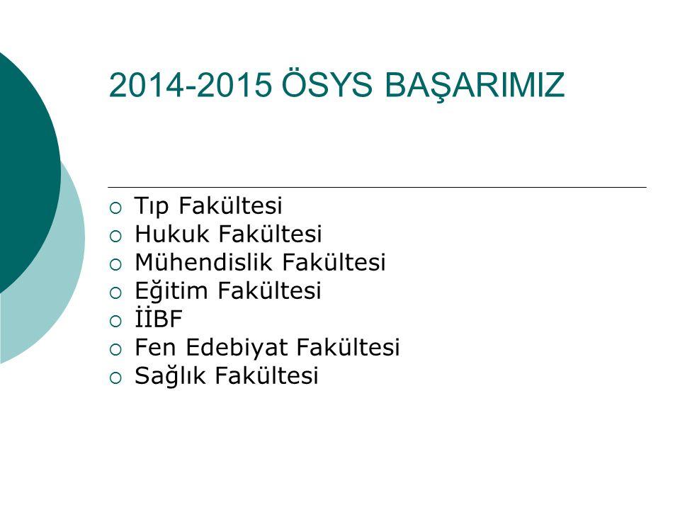 2014-2015 ÖSYS BAŞARIMIZ Tıp Fakültesi Hukuk Fakültesi