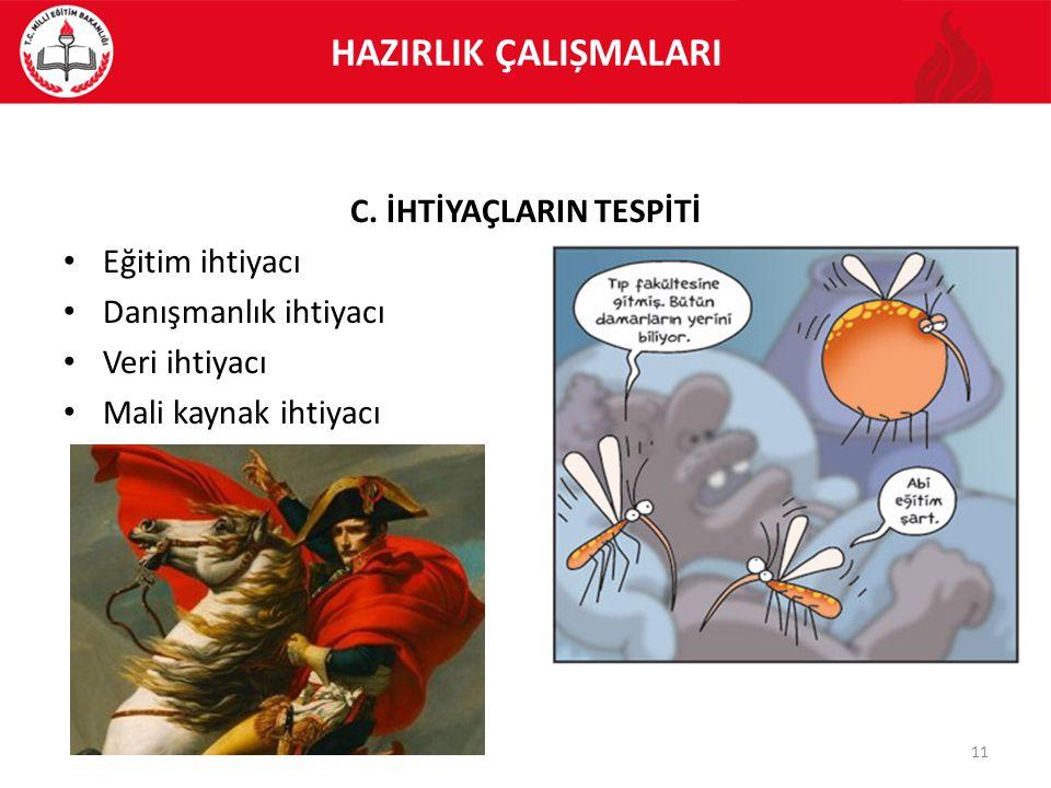 C. İHTİYAÇLARIN TESPİTİ