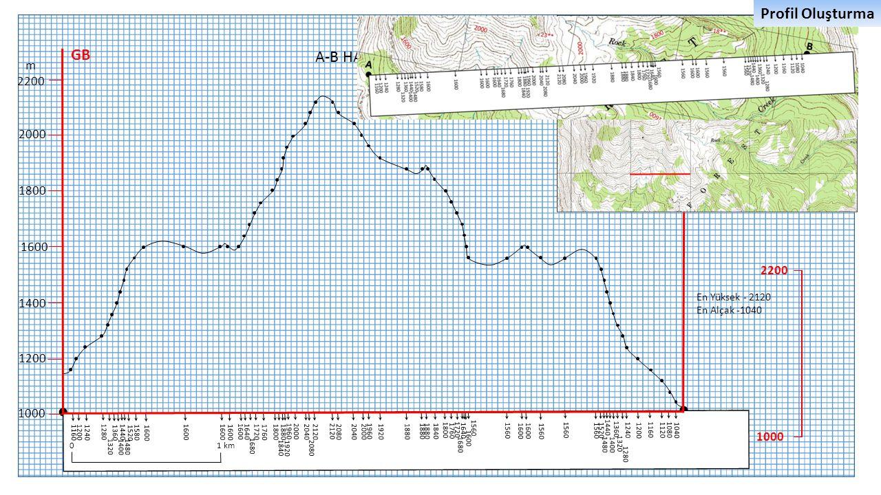 Profil Oluşturma GB A-B HATTI PROFİLİ KD m 2200 2000 1800 1600 2200