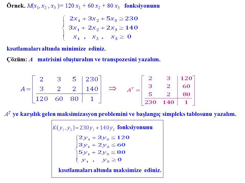 Örnek. M(x1, x2 , x3 )= 120 x1 + 60 x2 + 80 x3 fonksiyonunu