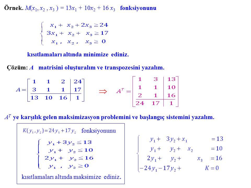 Örnek. M(x1, x2 , x3 ) = 13x1 + 10x2 + 16 x3 fonksiyonunu