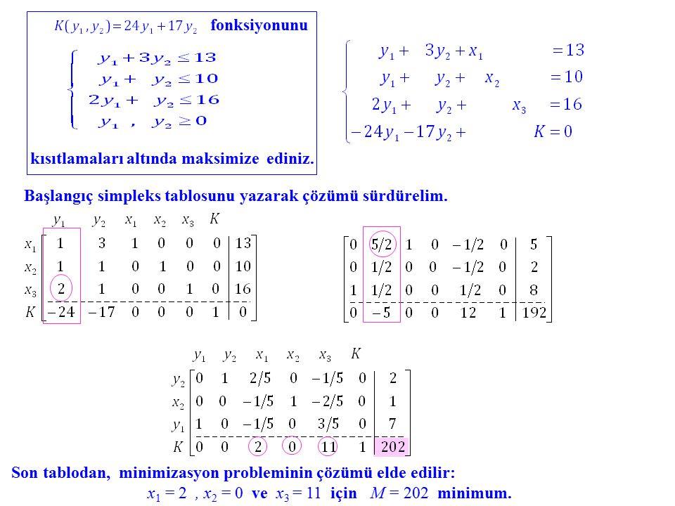 x1 = 2 , x2 = 0 ve x3 = 11 için M = 202 minimum.