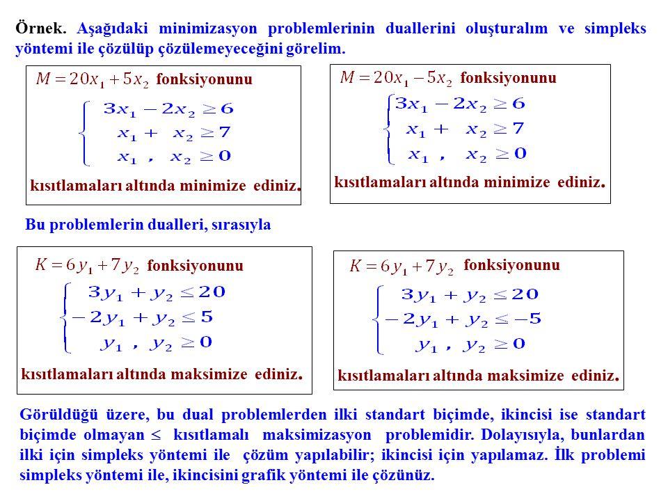 Örnek. Aşağıdaki minimizasyon problemlerinin duallerini oluşturalım ve simpleks yöntemi ile çözülüp çözülemeyeceğini görelim.