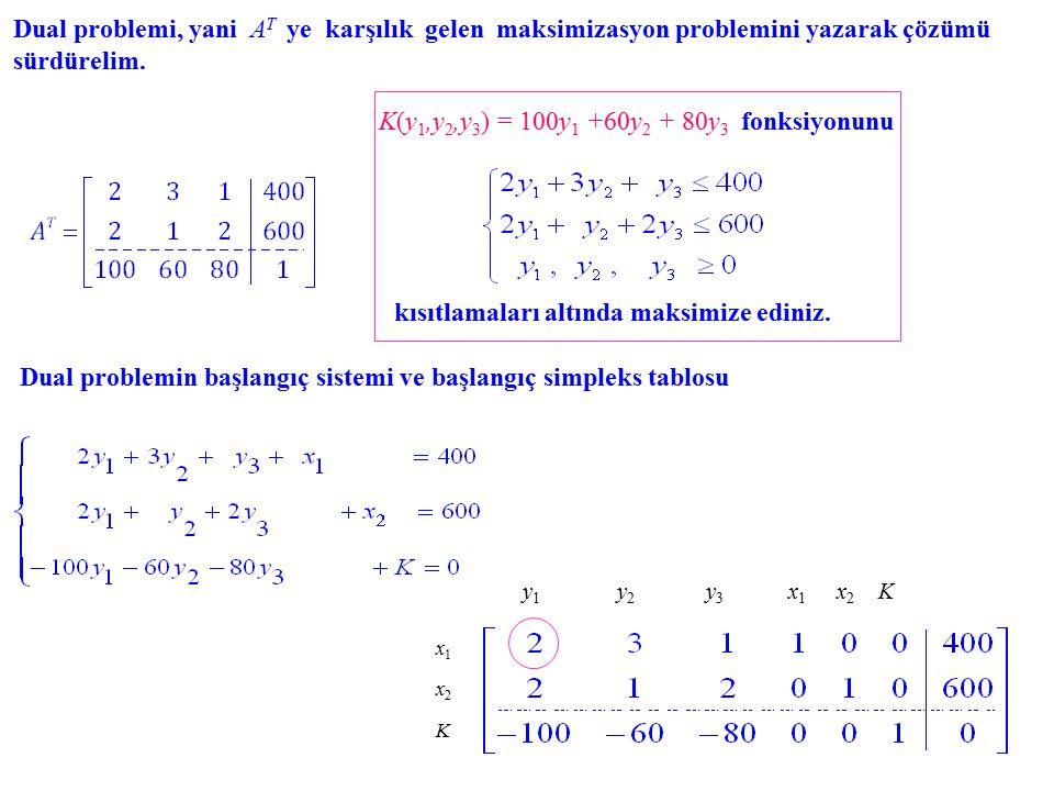 K(y1,y2,y3) = 100y1 +60y2 + 80y3 fonksiyonunu