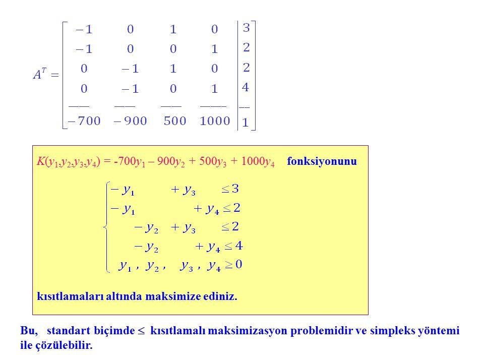 K(y1,y2,y3,y4) = -700y1 – 900y2 + 500y3 + 1000y4 fonksiyonunu
