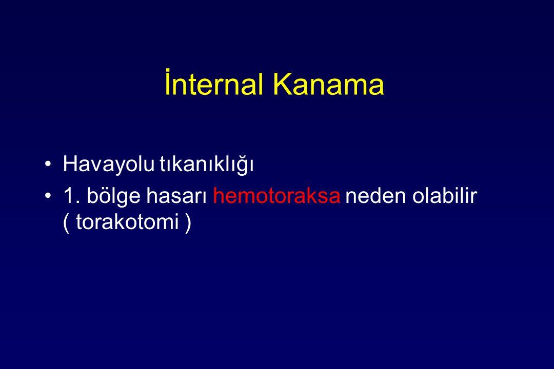 İnternal Kanama Havayolu tıkanıklığı