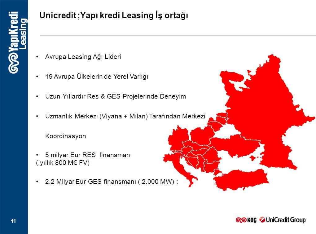 Unicredit ;Yapı kredi Leasing İş ortağı