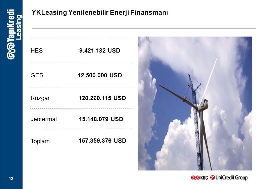 YKLeasing Yenilenebilir Enerji Finansmanı
