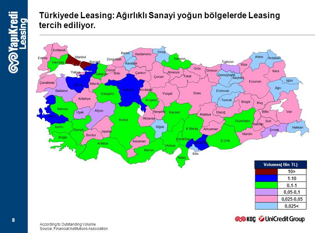 Türkiyede Leasing: Ağırlıklı Sanayi yoğun bölgelerde Leasing tercih ediliyor.