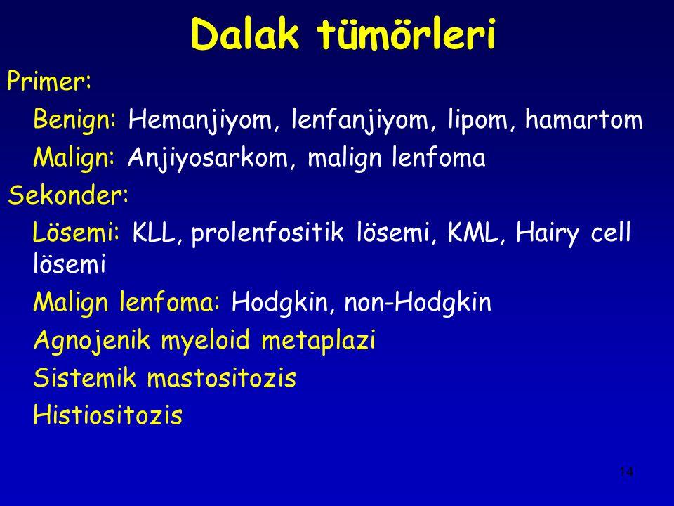 Dalak tümörleri Primer: