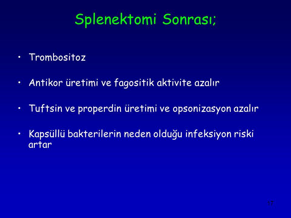 Splenektomi Sonrası; Trombositoz