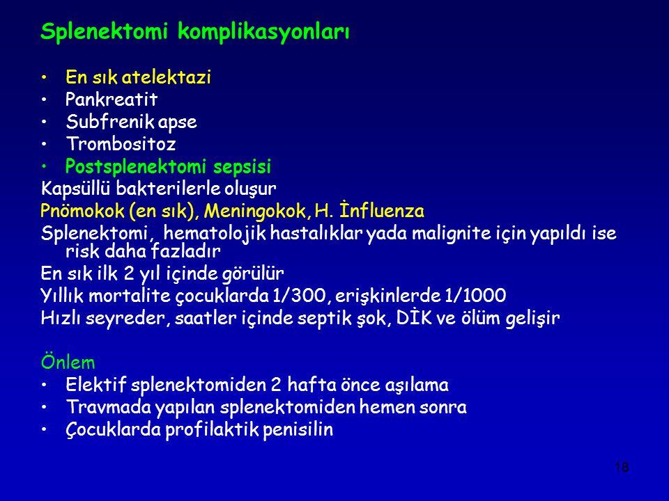 Splenektomi komplikasyonları