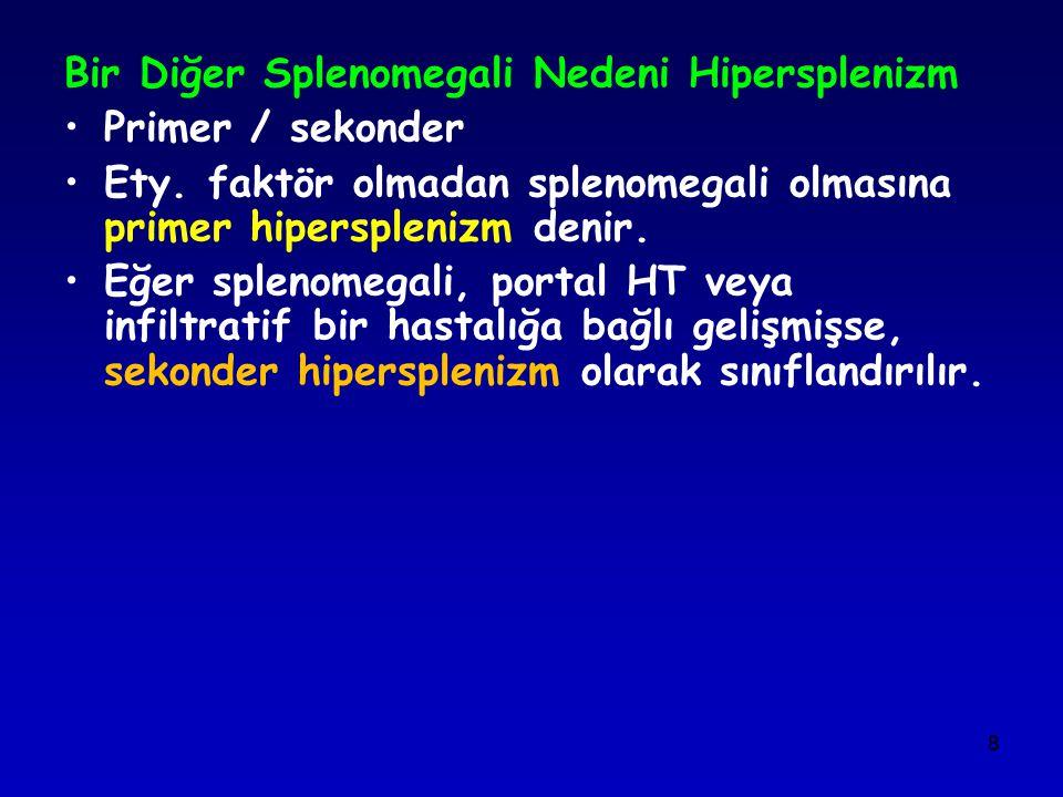 Bir Diğer Splenomegali Nedeni Hipersplenizm