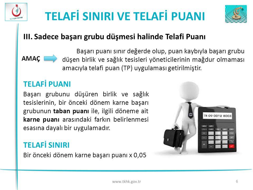 TELAFİ SINIRI VE TELAFİ PUANI