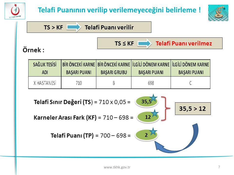 TS > KF Telafi Puanı verilir TS ≤ KF Telafi Puanı verilmez