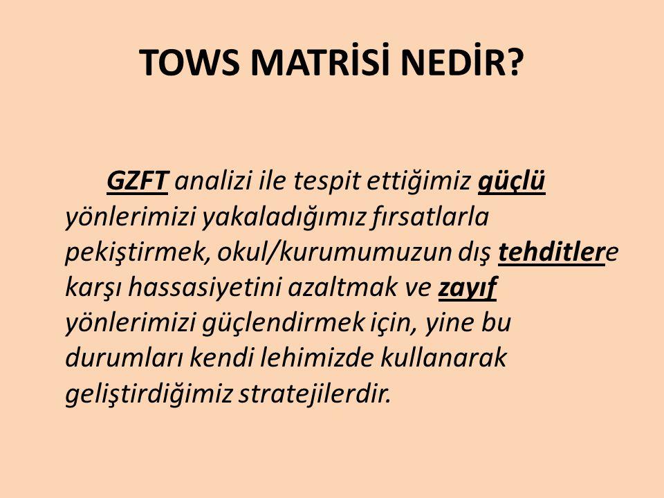 TOWS MATRİSİ NEDİR