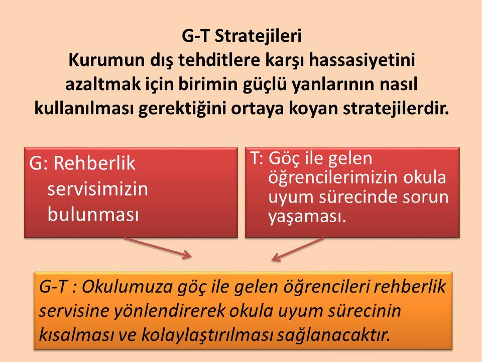 G: Rehberlik servisimizin bulunması