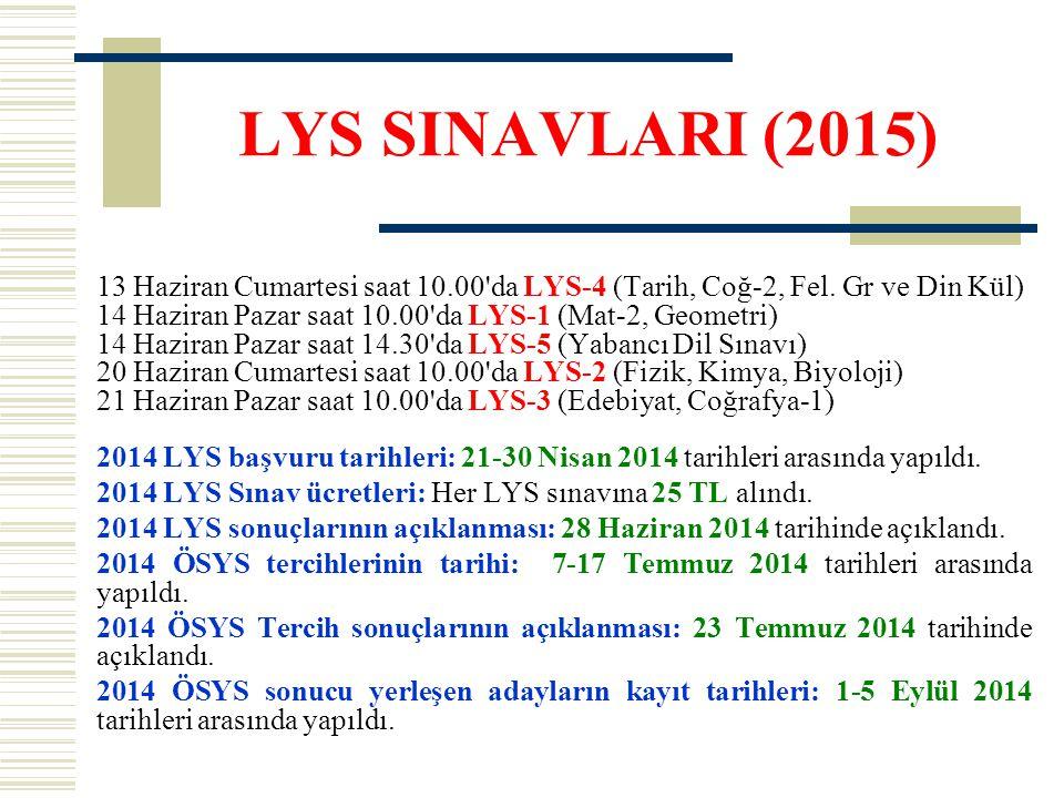 LYS SINAVLARI (2015)