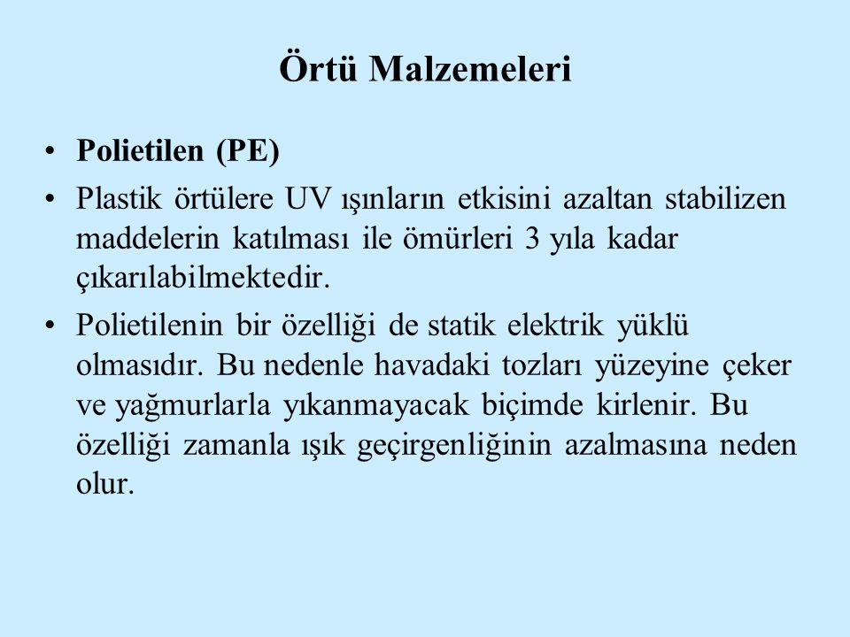 Örtü Malzemeleri Polietilen (PE)