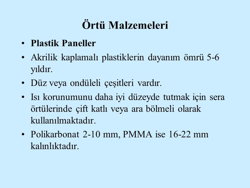 Örtü Malzemeleri Plastik Paneller