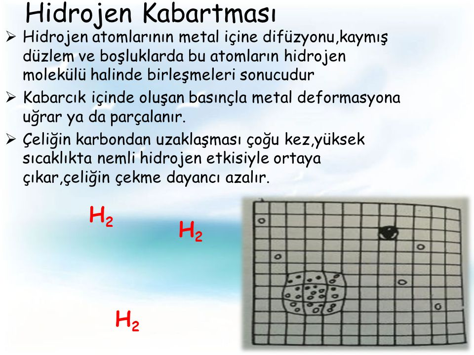 Hidrojen Kabartması H2 H2 H2